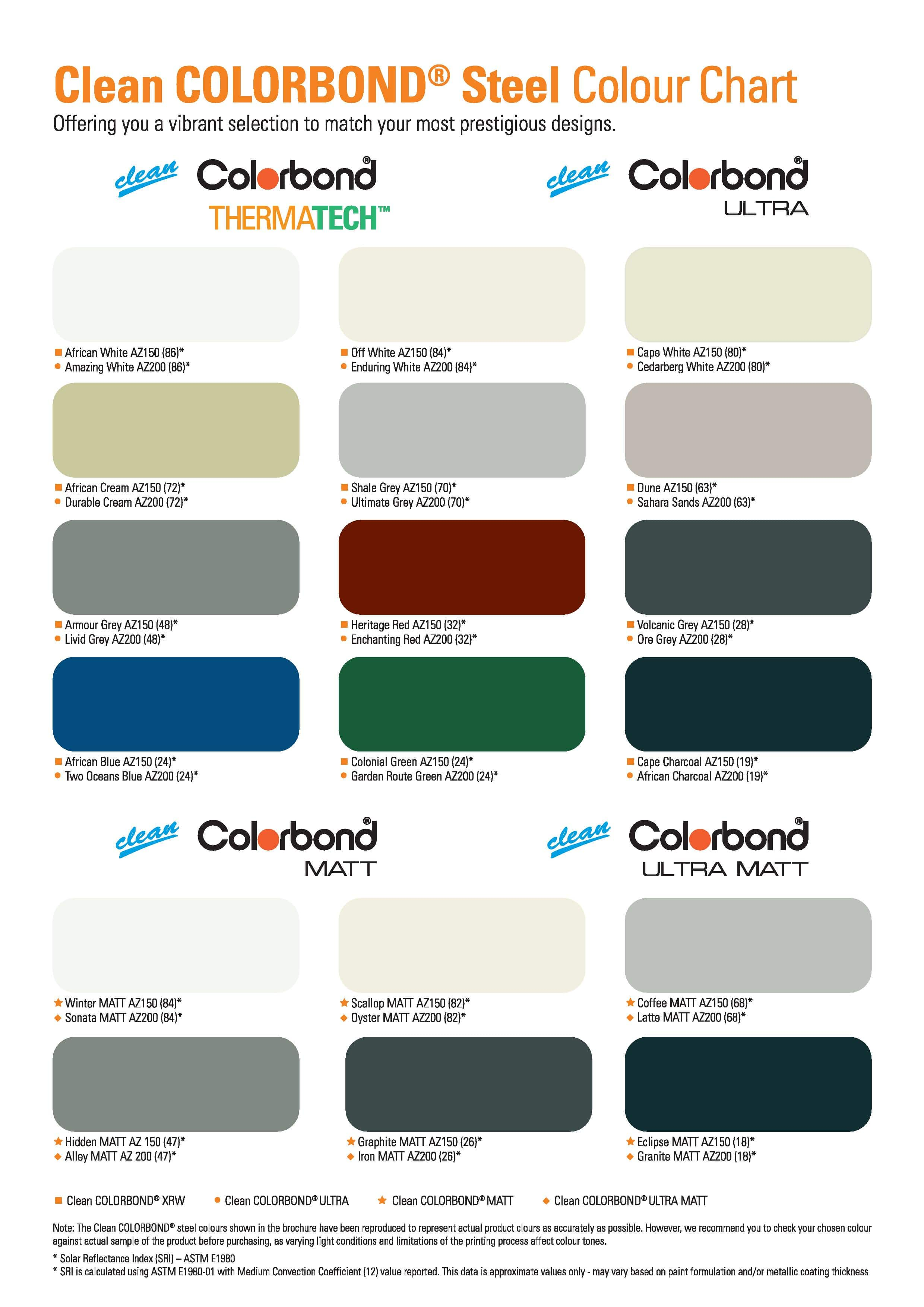 Zincalume Amp Colorbond Global Roofing Solutions